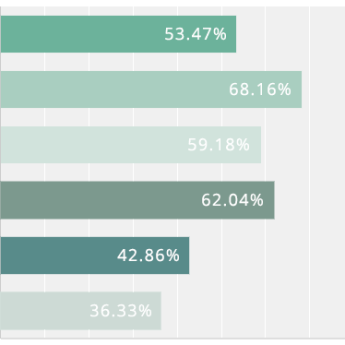 LIAL Reader Survey 2014 RESULTS